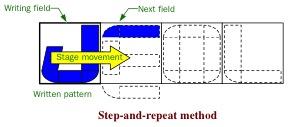 h andbook of nanofabrication wiederrecht gary